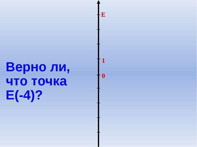 0 1 Е Верно ли, что точка E(-4)?