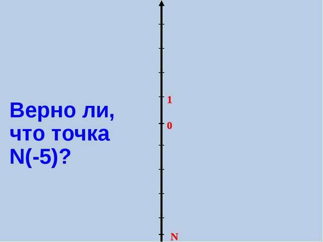 0 1 N Верно ли, что точка N(-5)?