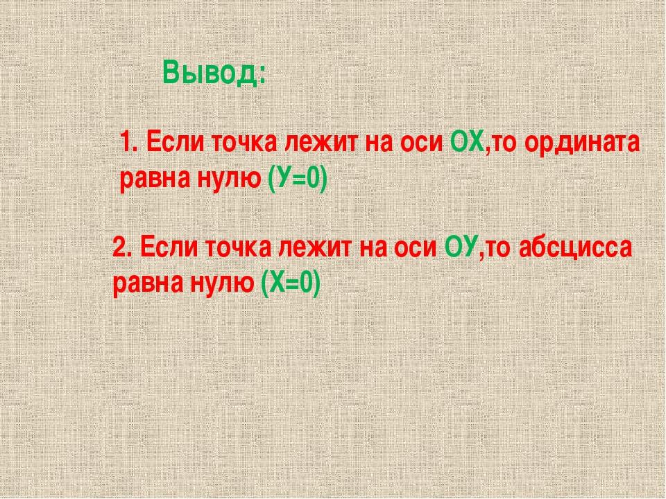 Вывод: 1. Если точка лежит на оси ОХ,то ордината равна нулю (У=0) 2. Если точ...