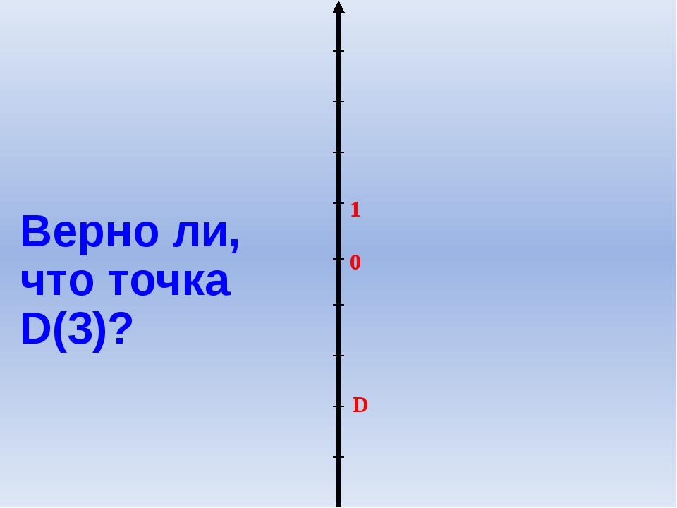 0 1 D Верно ли, что точка D(3)?