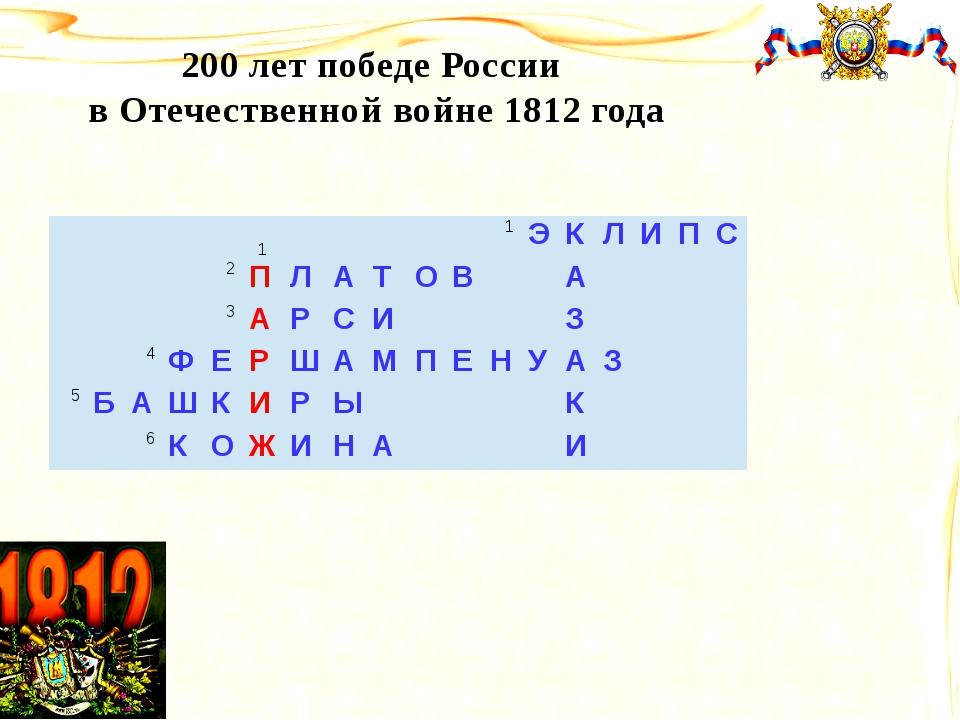 200 лет победе России в Отечественной войне 1812 года 1 1 Э К Л И П С 2 П Л А...