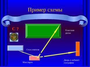 Пример схемы Моя парта Классная доска Стол учителя Дверь в кабинет географии