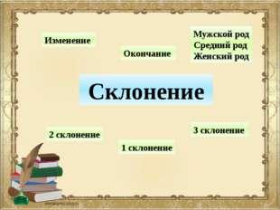 Склонение Изменение 1 склонение 2 склонение 3 склонение Окончание Мужской ро