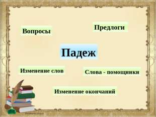 Падеж Изменение слов Изменение окончаний Вопросы Предлоги Слова - помощники