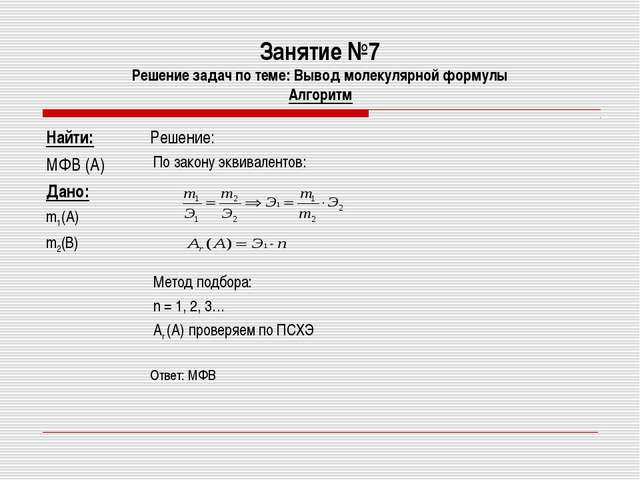 Занятие №7 Решение задач по теме: Вывод молекулярной формулы Алгоритм Найти:...