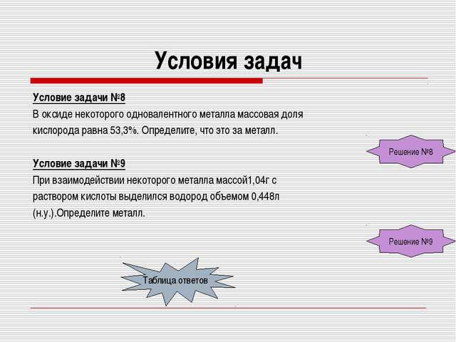 Условия задач Условие задачи №8 В оксиде некоторого одновалентного металла ма...