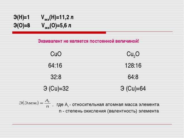 Э(H)=1 Vэкв(H)=11,2 л Э(O)=8 Vэкв(O)=5,6 л Эквивалент не является постоянной...