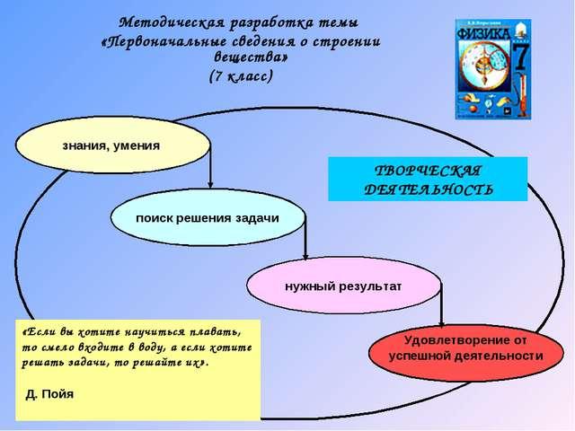 Методическая разработка темы «Первоначальные сведения о строении вещества» (7...