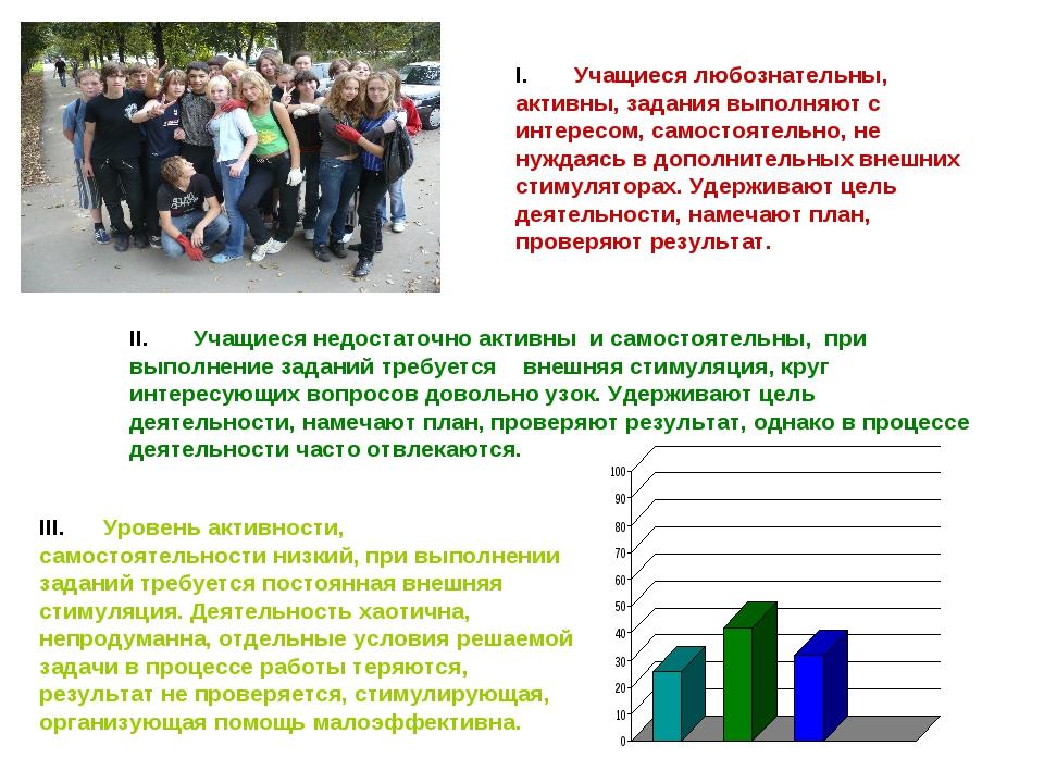 II. Учащиеся недостаточно активны и самостоятельны, при выполнение заданий тр...