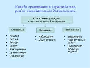 Методы организации и осуществления учебно-познавательной деятельности Рассказ