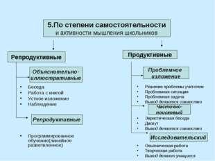 5.По степени самостоятельности и активности мышления школьников Репродуктивны