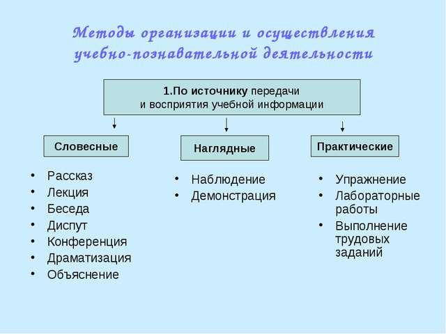 Методы организации и осуществления учебно-познавательной деятельности Рассказ...