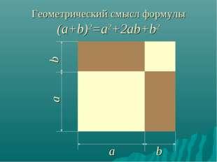 Геометрический смысл формулы (a+b)2=а2+2ab+b2 a b b a