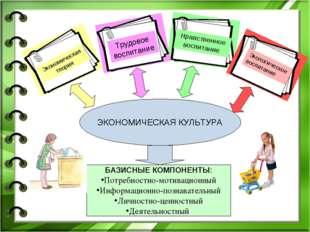 ЭКОНОМИЧЕСКАЯ КУЛЬТУРА БАЗИСНЫЕ КОМПОНЕНТЫ: Потребностно-мотивационный Информ