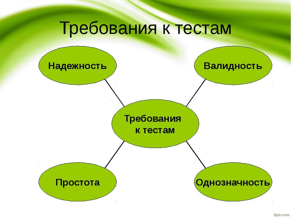 Требования к тестам Однозначность Простота Надежность Валидность Требования к...