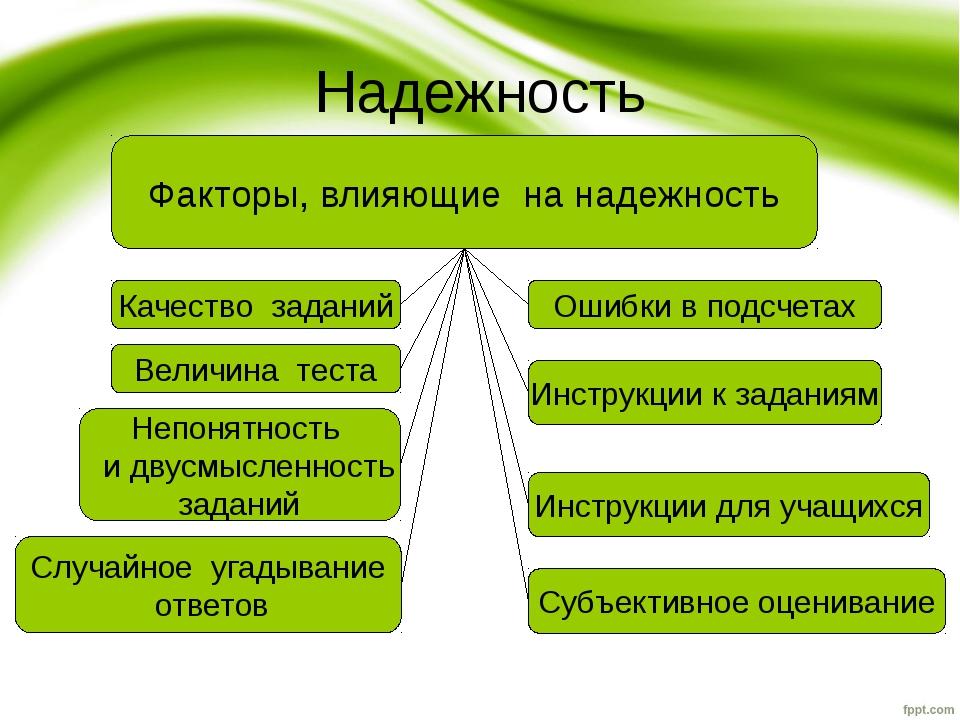 Надежность Факторы, влияющие на надежность Качество заданий Непонятность и дв...