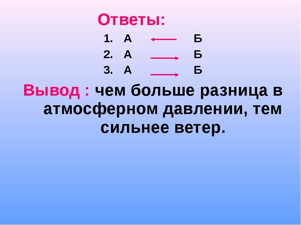 Ответы: А Б А Б А Б Вывод : чем больше разница в атмосферном давлении, тем с...