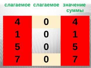слагаемое слагаемое значение суммы 4 0 4 1 0 1 5 0 5 7 0 7