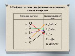 2. Найдите соответствие физическим величинам единиц измерения А. Дж/кг С Б. Д
