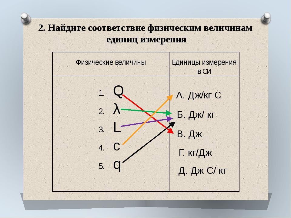 2. Найдите соответствие физическим величинам единиц измерения А. Дж/кг С Б. Д...