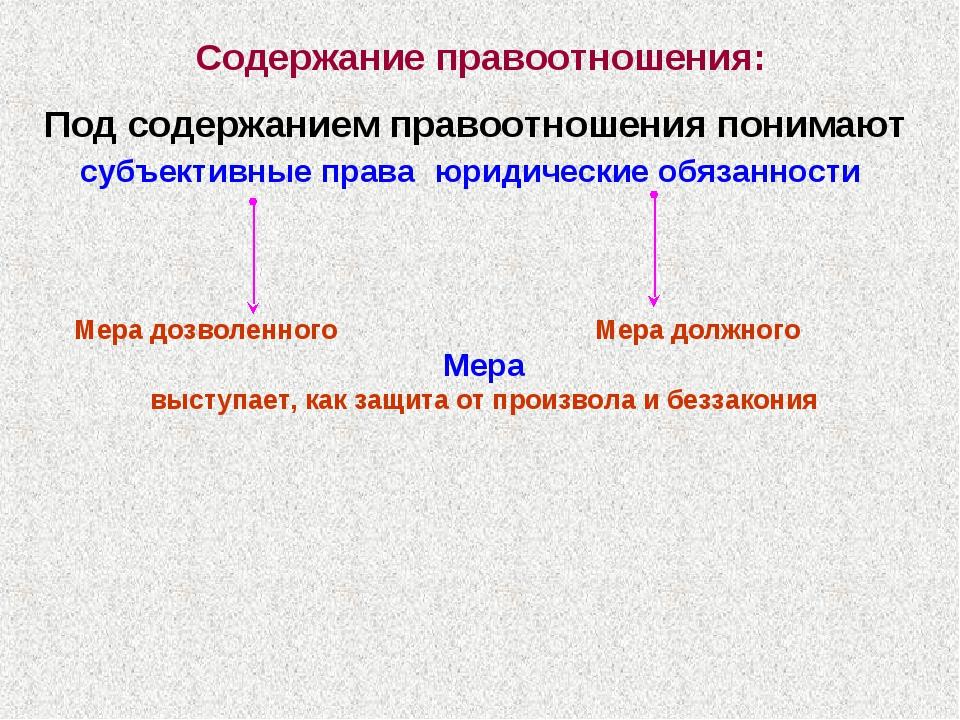Содержание правоотношения: Под содержанием правоотношения понимают субъективн...