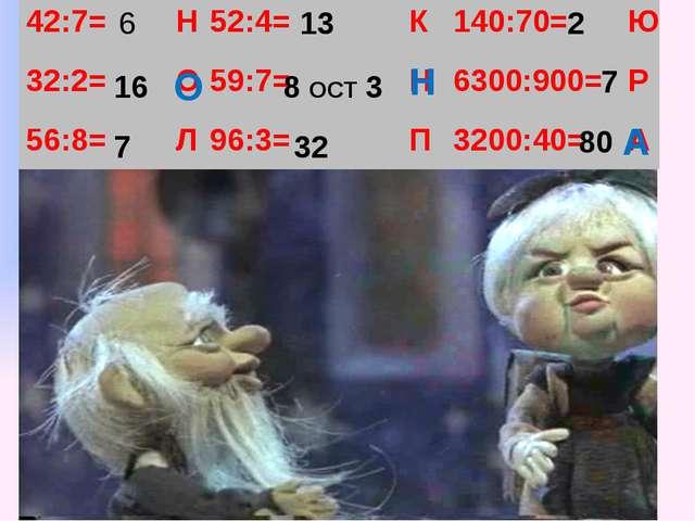 6 16 7 13 8 ОСТ 3 32 2 7 80 О Н А 42:7= Н 52:4= К 140:70= Ю 32:2= О 59:7= Н 6...