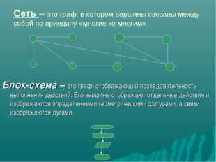 Сеть – это граф, в котором вершины связаны между собой по принципу «многие ко