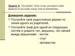Задача 4. Постройте блок-схему для какого-либо правила по русскому языку или