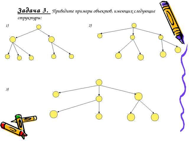 Задача 3. Приведите примеры объектов, имеющих следующие структуры: 2) 3)