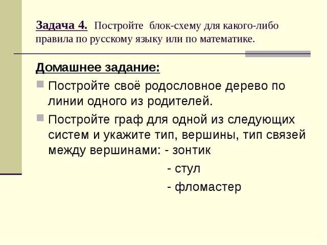 Задача 4. Постройте блок-схему для какого-либо правила по русскому языку или...
