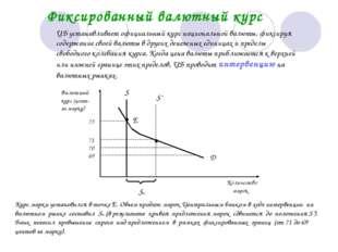 Фиксированный валютный курс ЦБ устанавливает официальный курс национальной ва