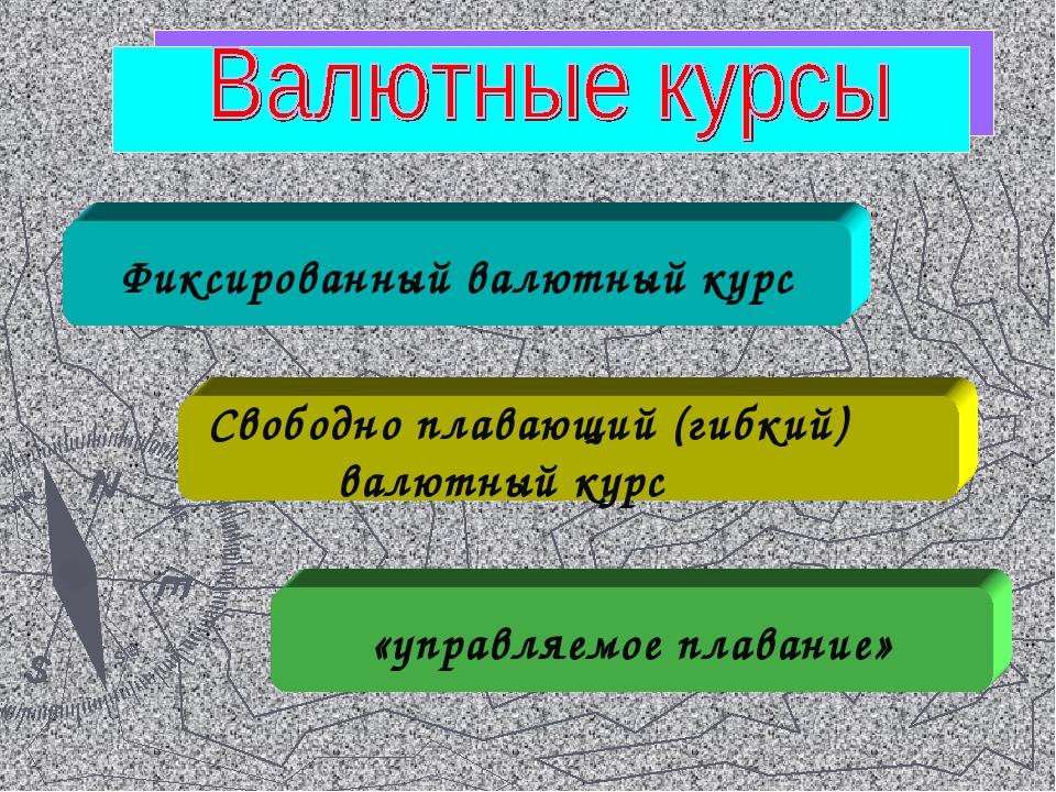 Фиксированный валютный курс Свободно плавающий (гибкий) валютный курс «управл...