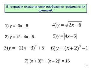 * 2) у = х2 - 4х - 5 1) у = 3х - 6 В тетрадях схематически изобразите графики