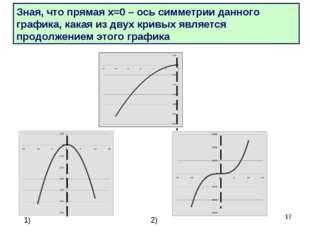 * Зная, что прямая х=0 – ось симметрии данного графика, какая из двух кривых