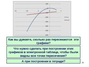 * Как вы думаете, сколько раз пересекаются эти графики? Что нужно сделать при