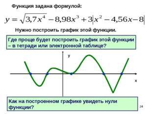 * Функция задана формулой: Нужно построить график этой функции. Где проще буд