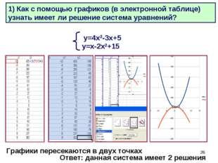 * Объяснение материала: Решаются задачи в электронной таблице: у=4х2-3х+5 у=х