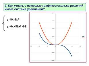 * 2) Как узнать с помощью графиков сколько решений имеет система уравнений? у