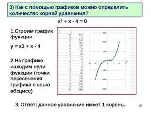 * 3) Как с помощью графиков можно определить количество корней уравнения? х3
