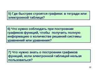 * 5) Где быстрее строятся графики: в тетради или электронной таблице? 6) Что
