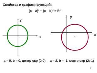 * х х у у (х – а)2 + (х – b)2 = R2 a = 0, b = 0, центр окр (0;0) a = 2, b = -