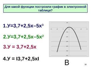 * 1.У=3,7+2,5х–5х3 2.У=3,7+2,5х–5х2 3.У = 3,7+2,5х 4.У = I3,7+2,5хI В Для как
