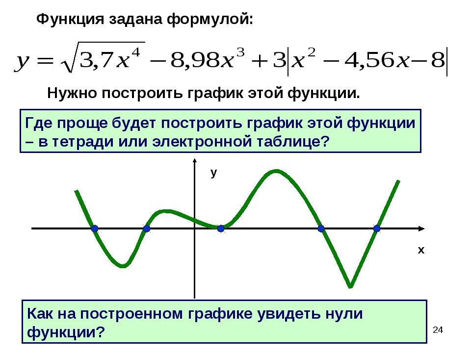 * Функция задана формулой: Нужно построить график этой функции. Где проще буд...