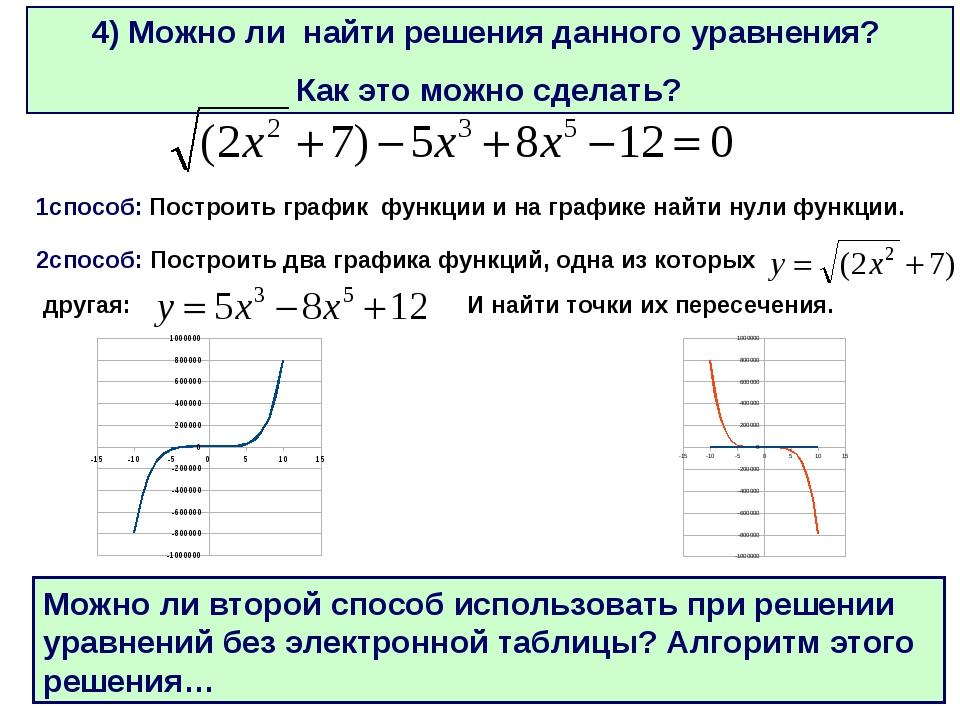 * 4) Можно ли найти решения данного уравнения? Как это можно сделать? 1способ...