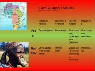 Расы и народы Африки (работа по учебнику стр. 184) Северная Африка Центральн