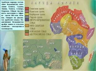 Арабские народы Арабские народы состав-ляют большинство насе-ления Египта, Су