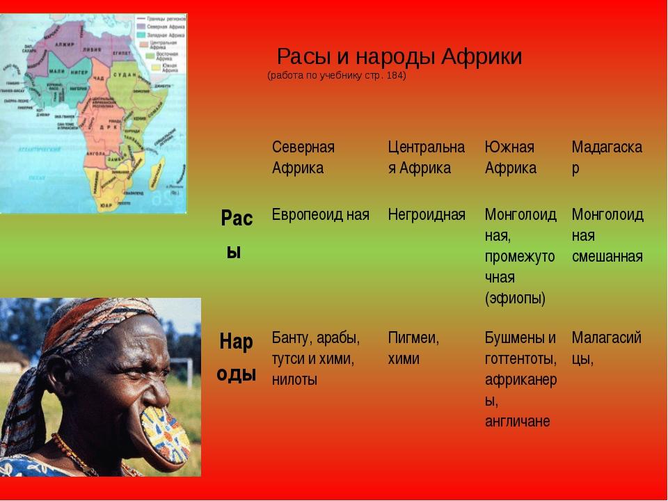 Расы и народы Африки (работа по учебнику стр. 184) Северная Африка Центральн...