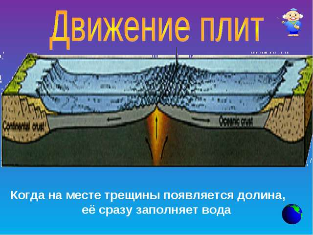 Когда на месте трещины появляется долина, её сразу заполняет вода