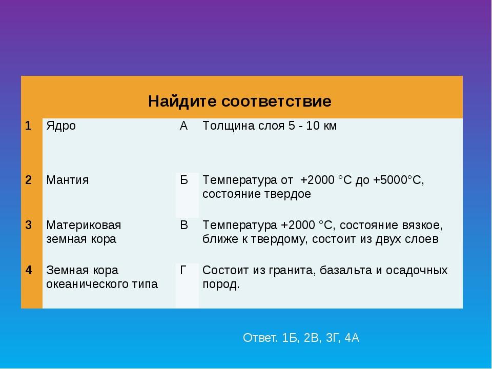 Ответ. 1Б, 2В, 3Г, 4А Найдите соответствие  1ЯдроАТолщина слоя 5 - 10 км...