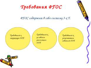 Требования ФГОС ФГОС содержит в себе систему 3-х Т. Требования к структуре ОО